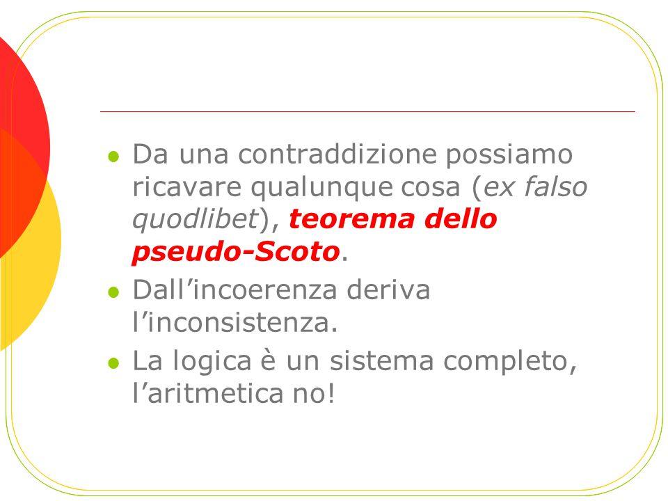 Da una contraddizione possiamo ricavare qualunque cosa (ex falso quodlibet), teorema dello pseudo-Scoto.
