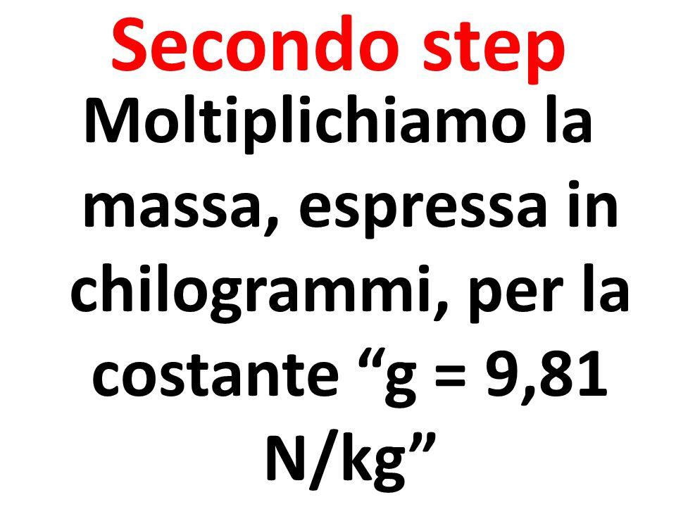 Secondo step Moltiplichiamo la massa, espressa in chilogrammi, per la costante g = 9,81 N/kg