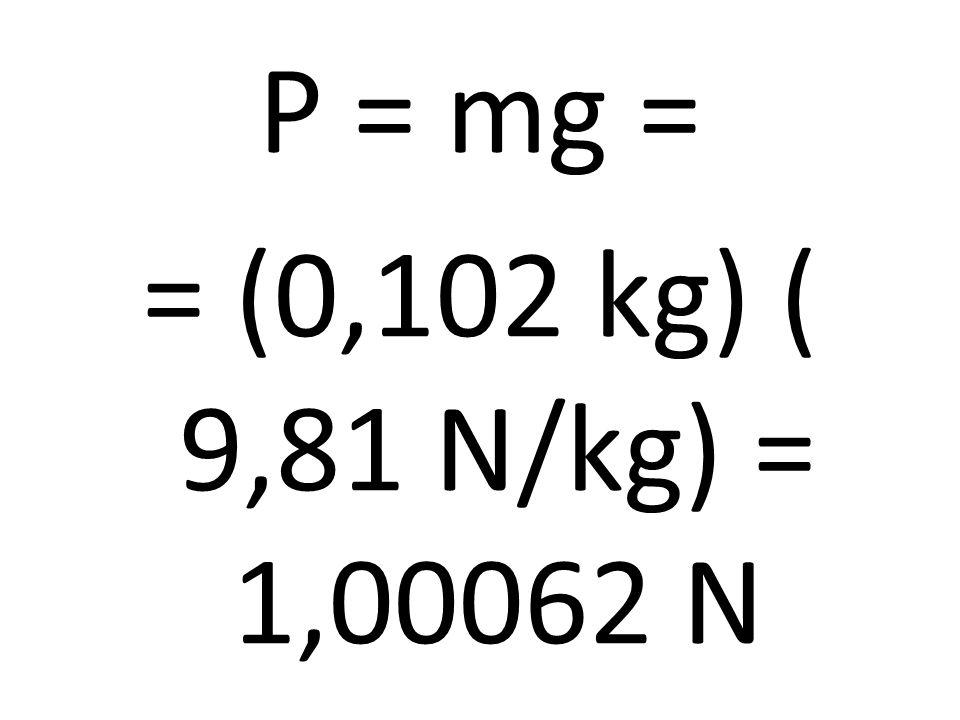 P = mg = = (0,102 kg) ( 9,81 N/kg) = 1,00062 N