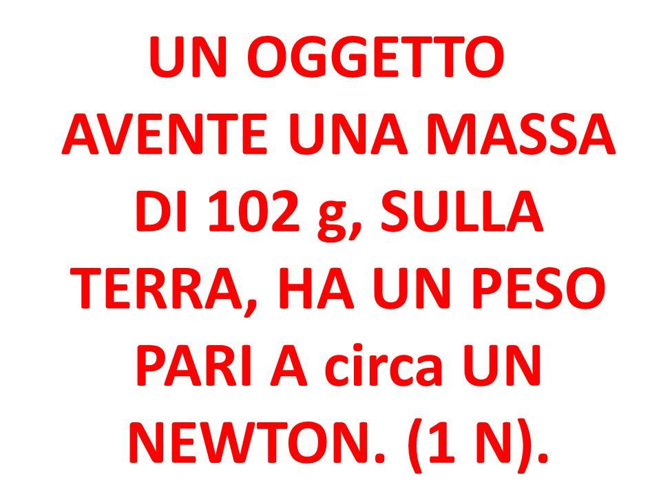 UN OGGETTO AVENTE UNA MASSA DI 102 g, SULLA TERRA, HA UN PESO PARI A circa UN NEWTON. (1 N).