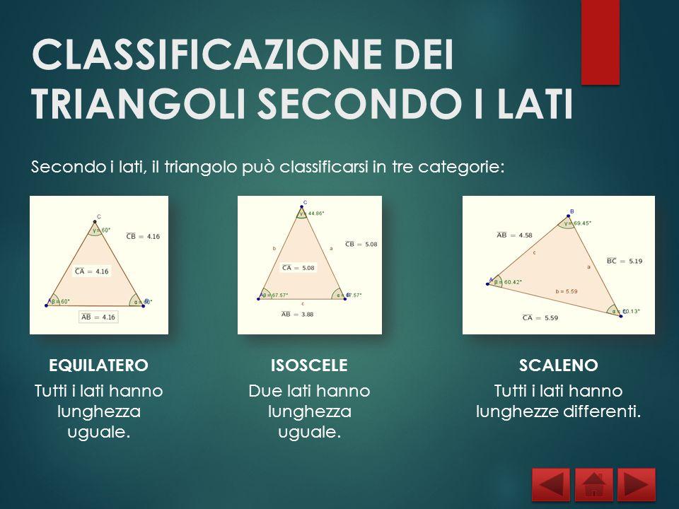 CLASSIFICAZIONE DEI TRIANGOLI SECONDO I LATI