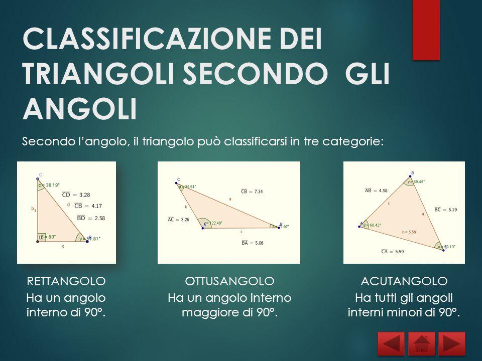CLASSIFICAZIONE DEI TRIANGOLI SECONDO GLI ANGOLI