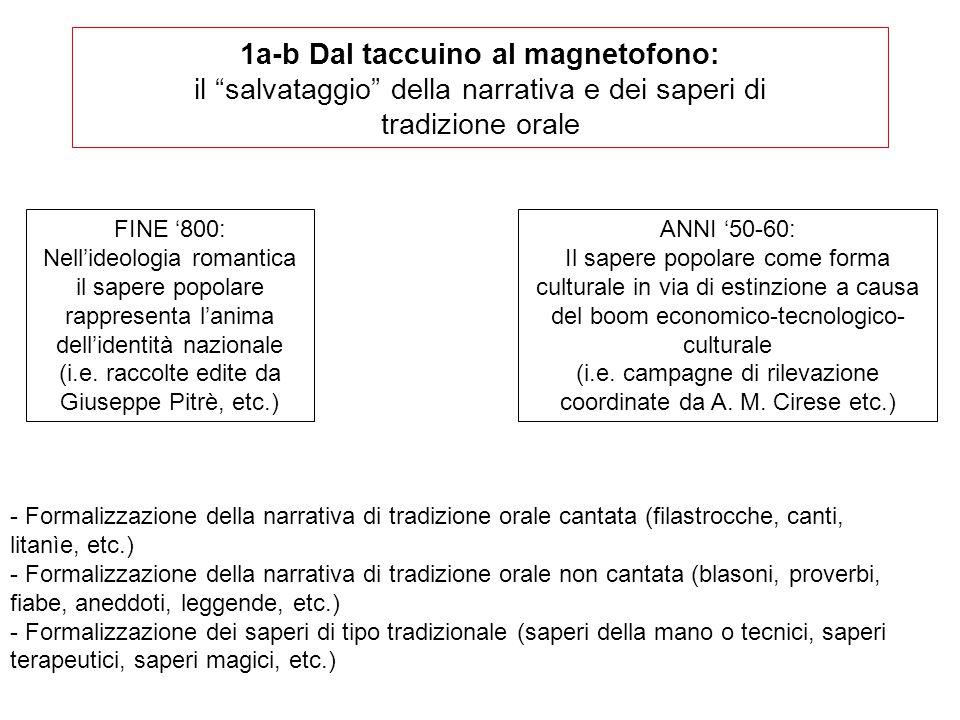 1a-b Dal taccuino al magnetofono: il salvataggio della narrativa e dei saperi di tradizione orale