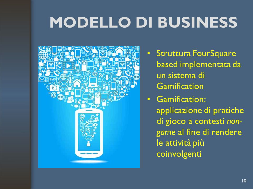 MODELLO DI BUSINESS Struttura FourSquare based implementata da un sistema di Gamification.