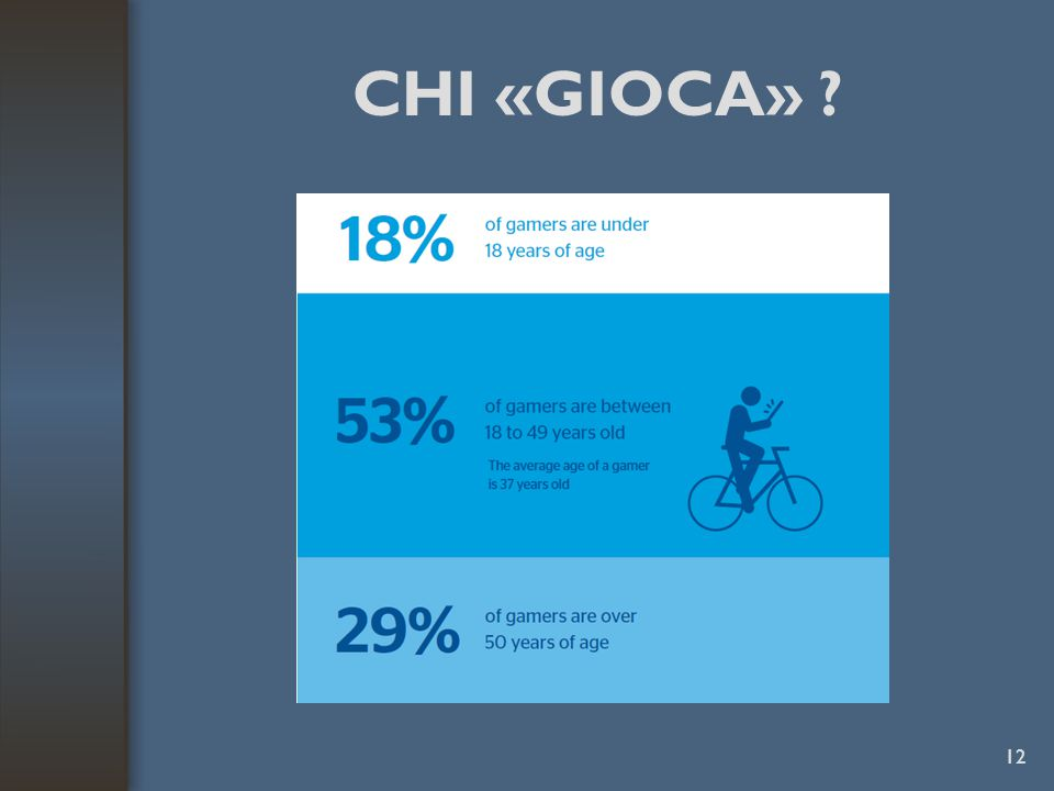 CHI «GIOCA»