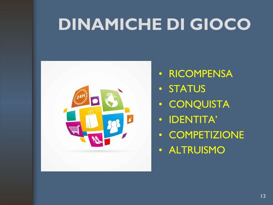 DINAMICHE DI GIOCO RICOMPENSA STATUS CONQUISTA IDENTITA' COMPETIZIONE