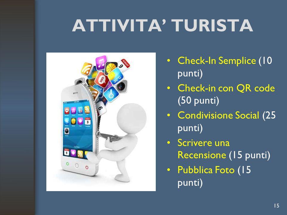 ATTIVITA' TURISTA Check-In Semplice (10 punti)