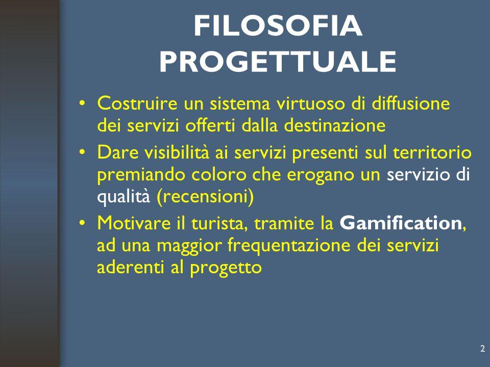 FILOSOFIA PROGETTUALE