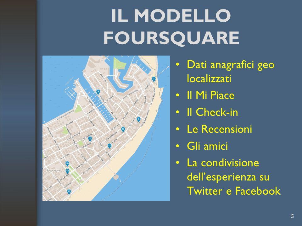 IL MODELLO FOURSQUARE Dati anagrafici geo localizzati Il Mi Piace