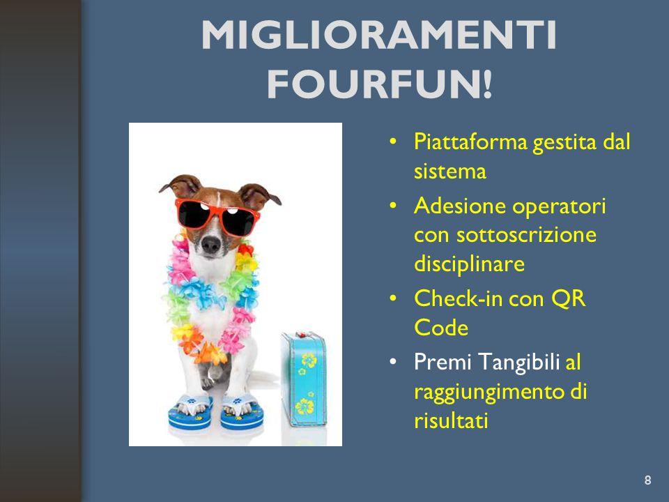 MIGLIORAMENTI FOURFUN!