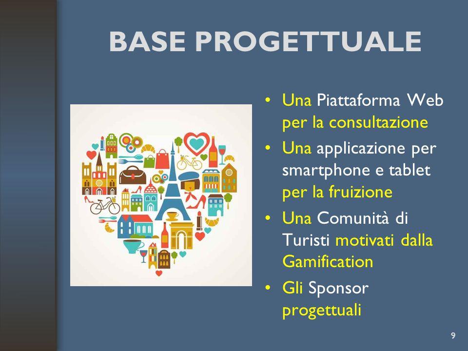 BASE PROGETTUALE Una Piattaforma Web per la consultazione