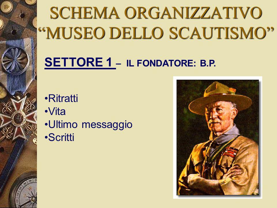 SCHEMA ORGANIZZATIVO MUSEO DELLO SCAUTISMO