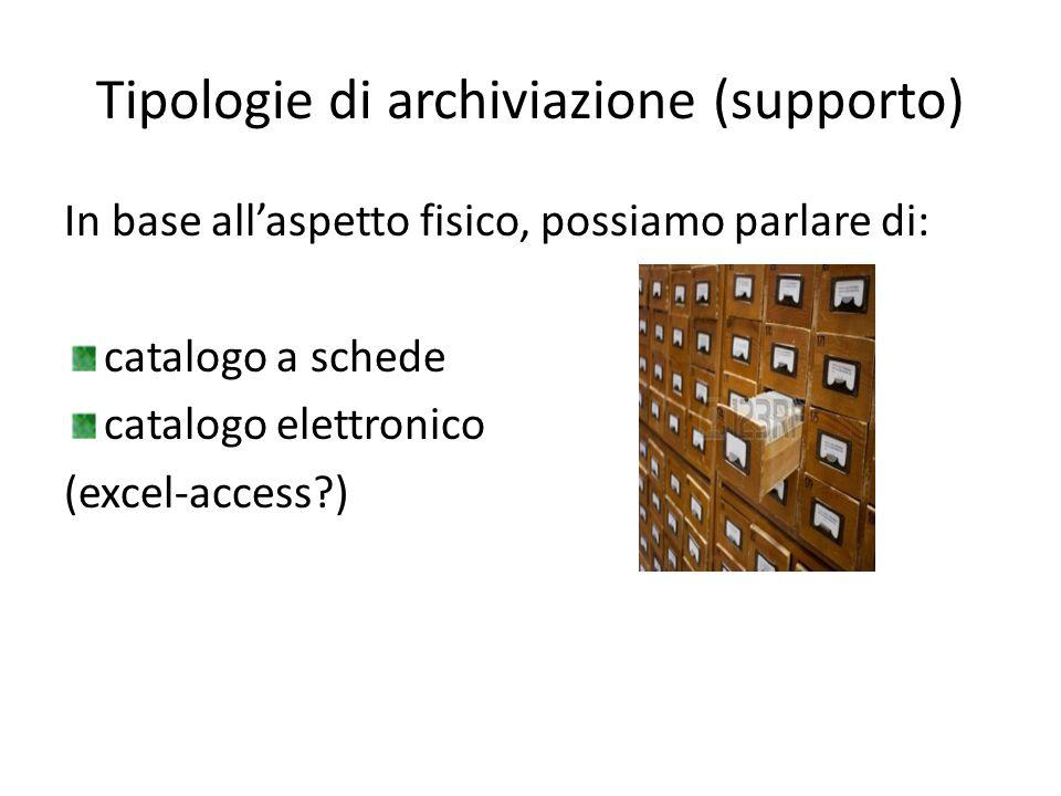 Tipologie di archiviazione (supporto)