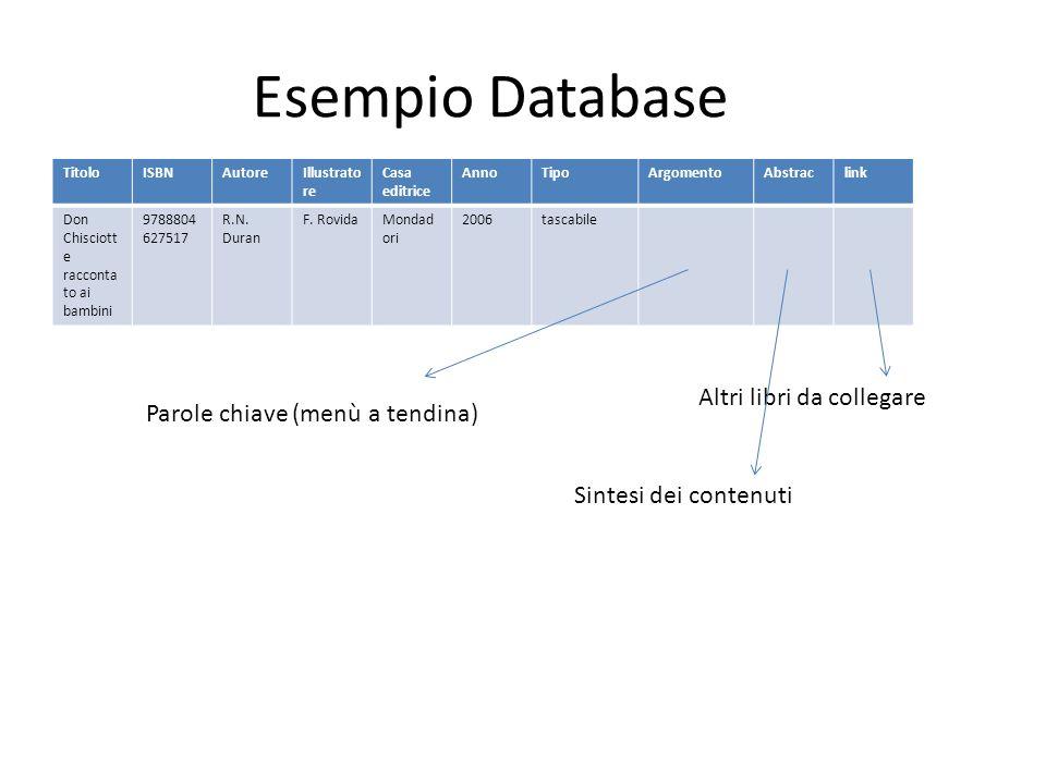 Esempio Database Altri libri da collegare