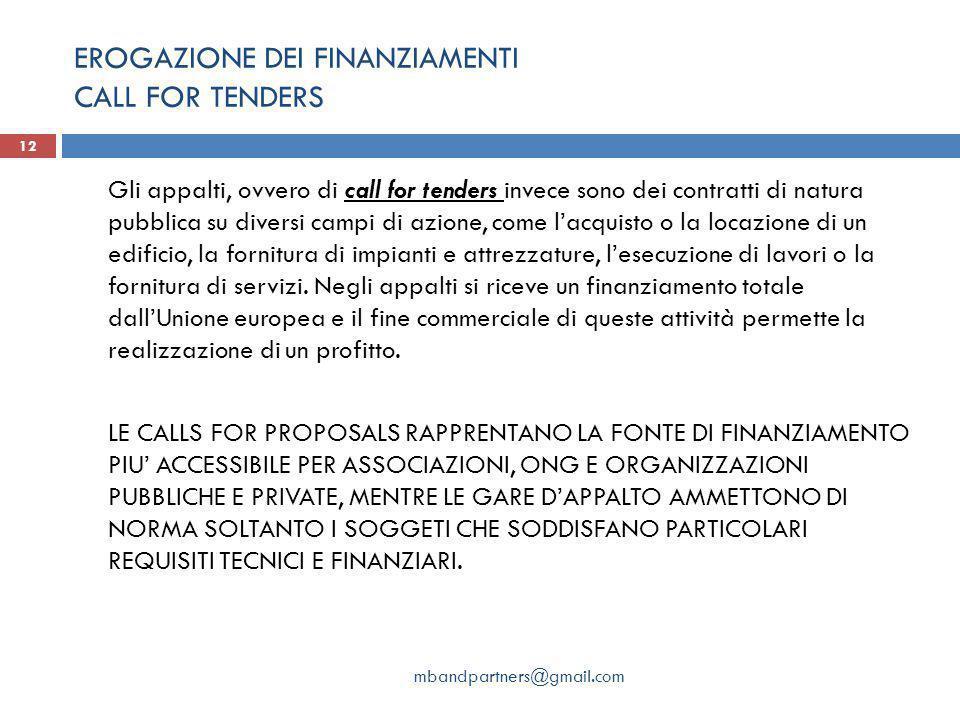 EROGAZIONE DEI FINANZIAMENTI CALL FOR TENDERS