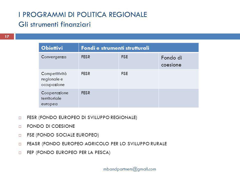 I PROGRAMMI DI POLITICA REGIONALE Gli strumenti finanziari