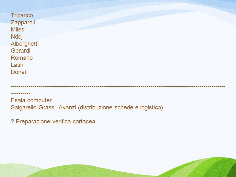 Tricarico Zapparoli. Milesi. Ndoj. Alborghetti. Gerardi. Romano. Latini. Donati.