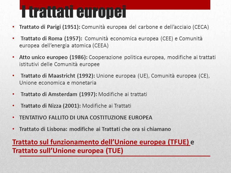 I trattati europei Trattato di Parigi (1951): Comunità europea del carbone e dell'acciaio (CECA)