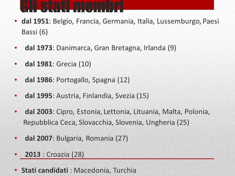 Gli stati membri dal 1951: Belgio, Francia, Germania, Italia, Lussemburgo, Paesi Bassi (6) dal 1973: Danimarca, Gran Bretagna, Irlanda (9)