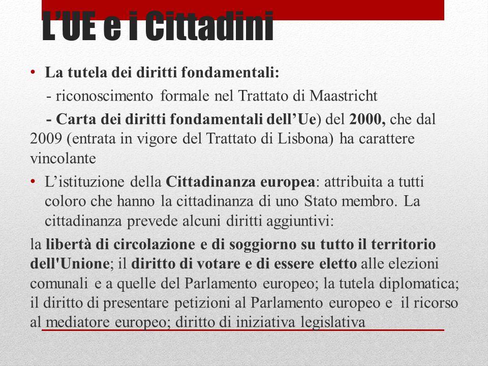 L'UE e i Cittadini La tutela dei diritti fondamentali: