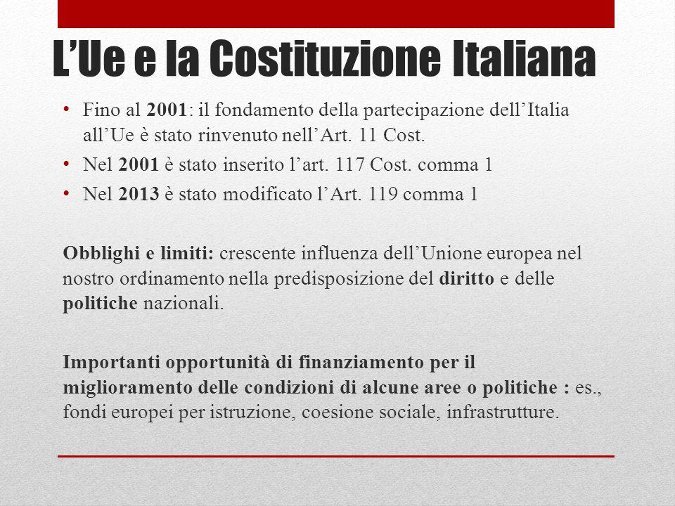 L'Ue e la Costituzione Italiana