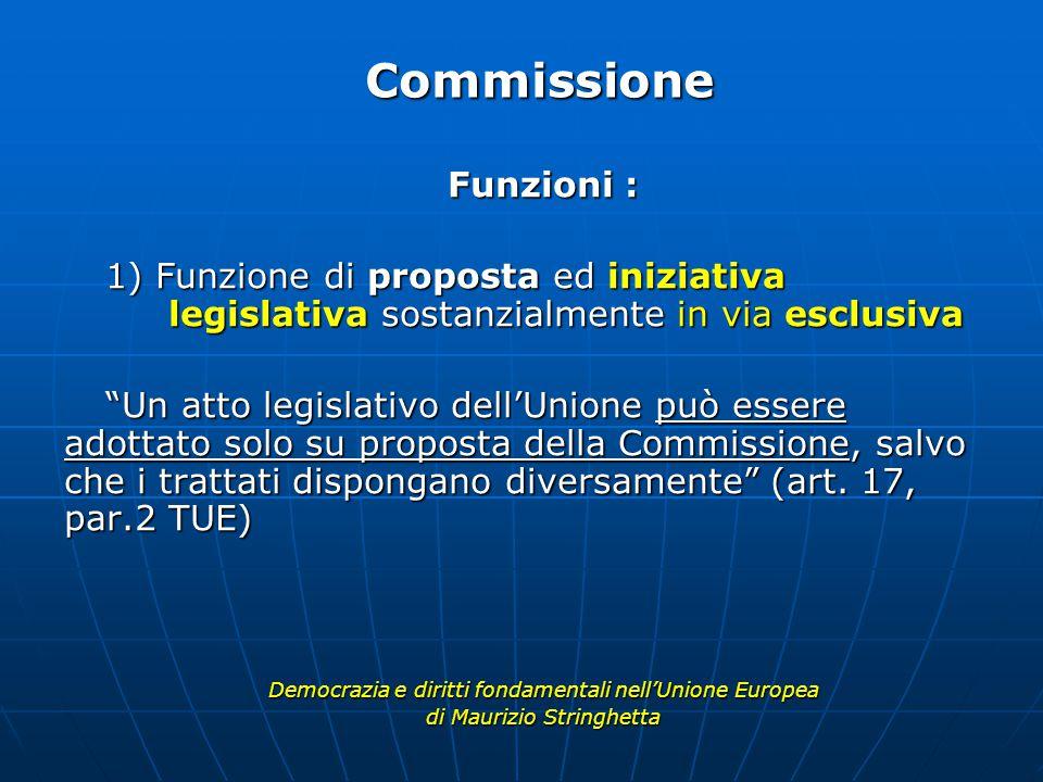 Commissione Funzioni :