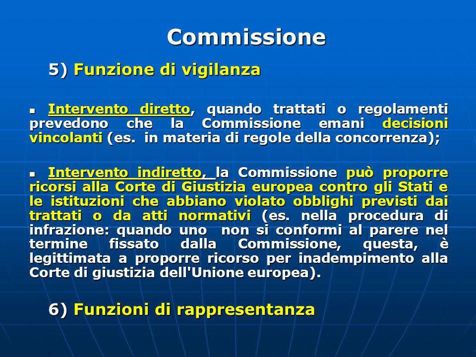 Commissione 5) Funzione di vigilanza 6) Funzioni di rappresentanza