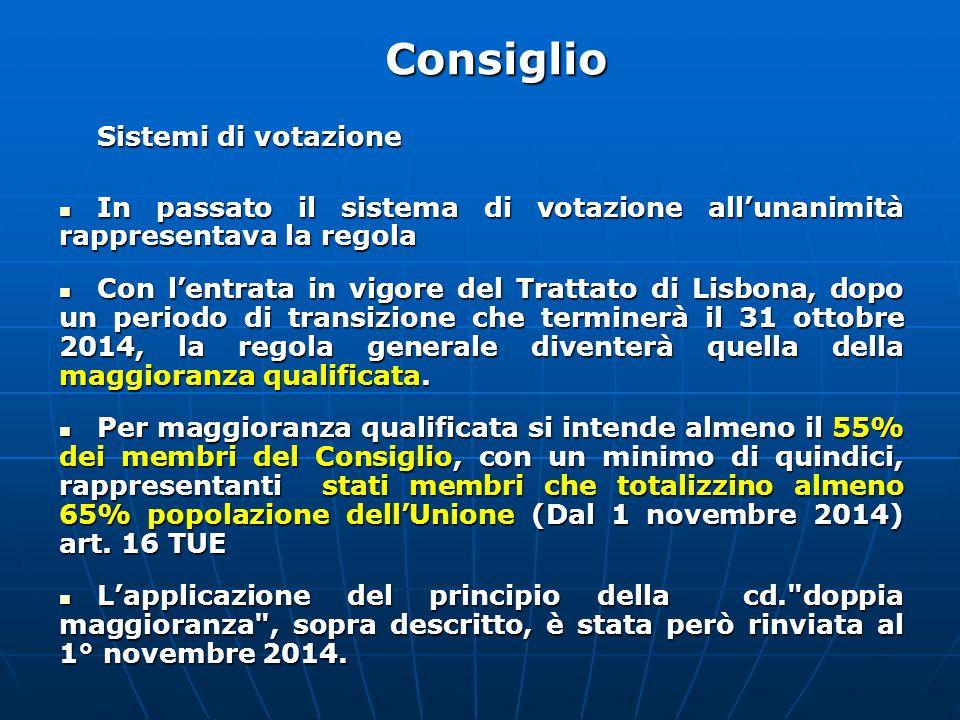 Consiglio Sistemi di votazione