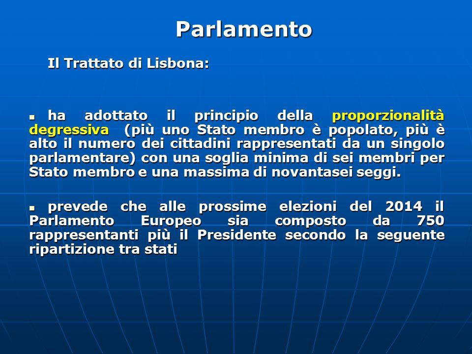 Parlamento Il Trattato di Lisbona: