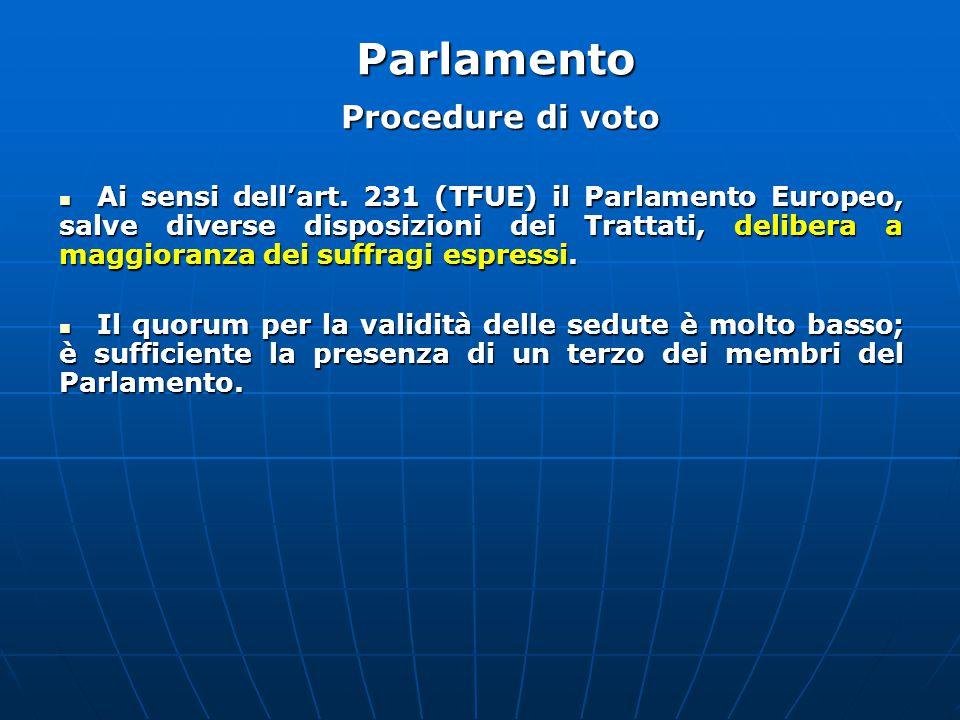 Parlamento Procedure di voto
