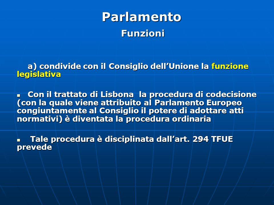 Parlamento Funzioni. a) condivide con il Consiglio dell'Unione la funzione legislativa.