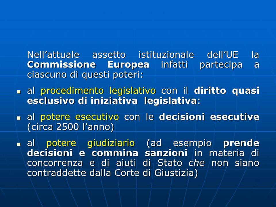 Nell'attuale assetto istituzionale dell'UE la Commissione Europea infatti partecipa a ciascuno di questi poteri: