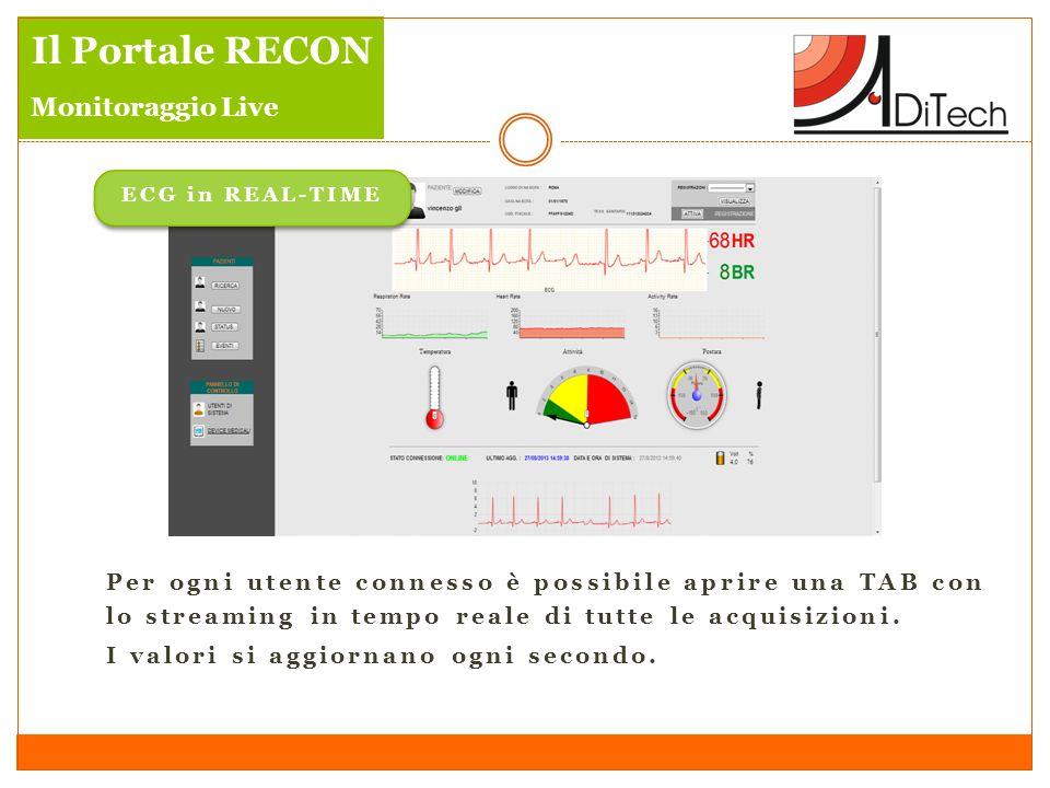 Il Portale RECON Monitoraggio Live