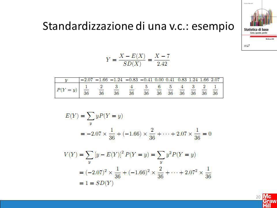 Standardizzazione di una v.c.: esempio
