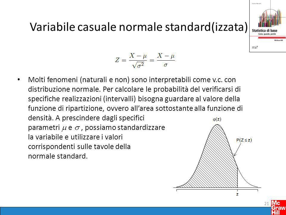 Variabile casuale normale standard(izzata)