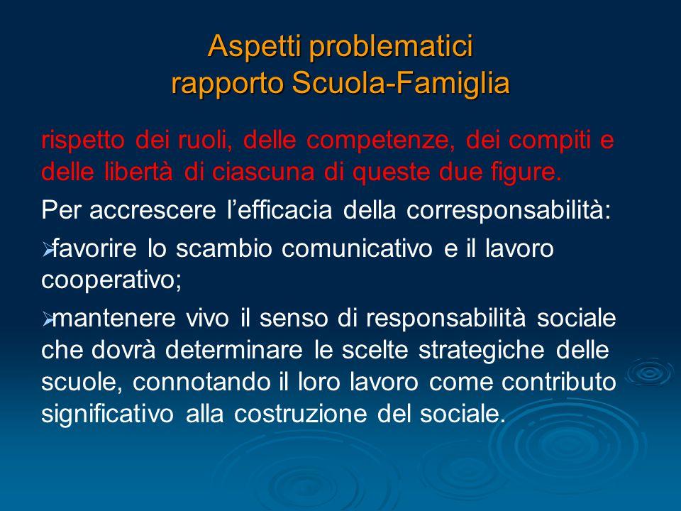 Aspetti problematici rapporto Scuola-Famiglia