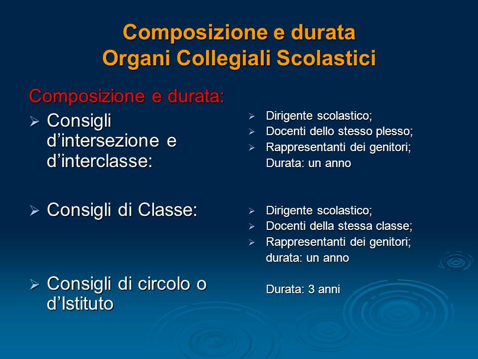 Composizione e durata Organi Collegiali Scolastici