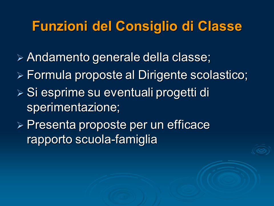 Funzioni del Consiglio di Classe