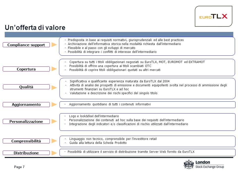 Un'offerta di valore Compliance-support Copertura Qualità