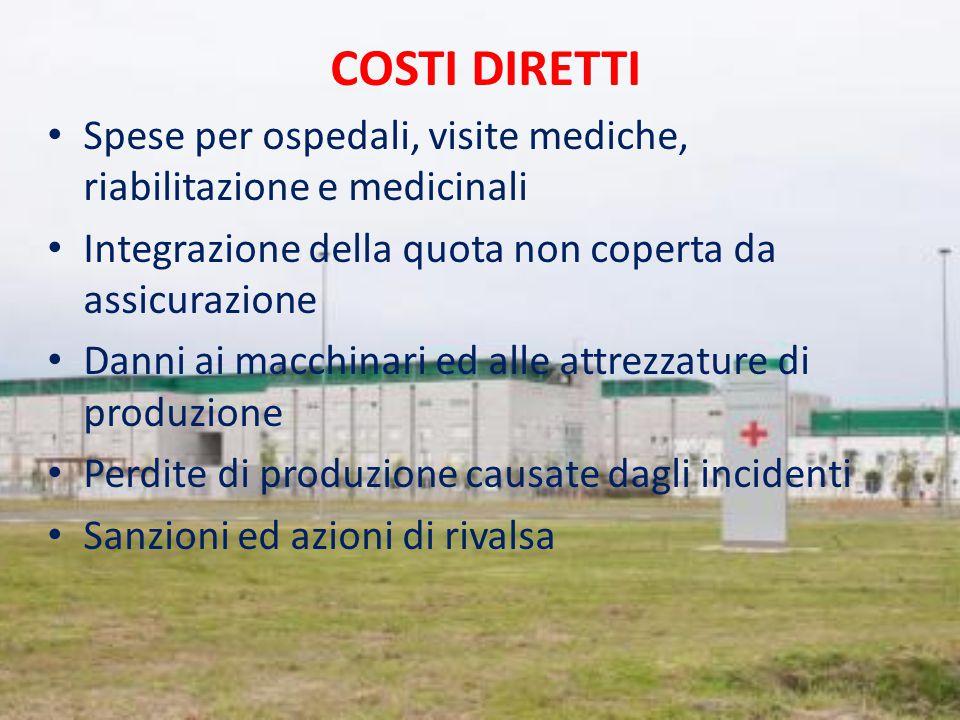 COSTI DIRETTI Spese per ospedali, visite mediche, riabilitazione e medicinali. Integrazione della quota non coperta da assicurazione.