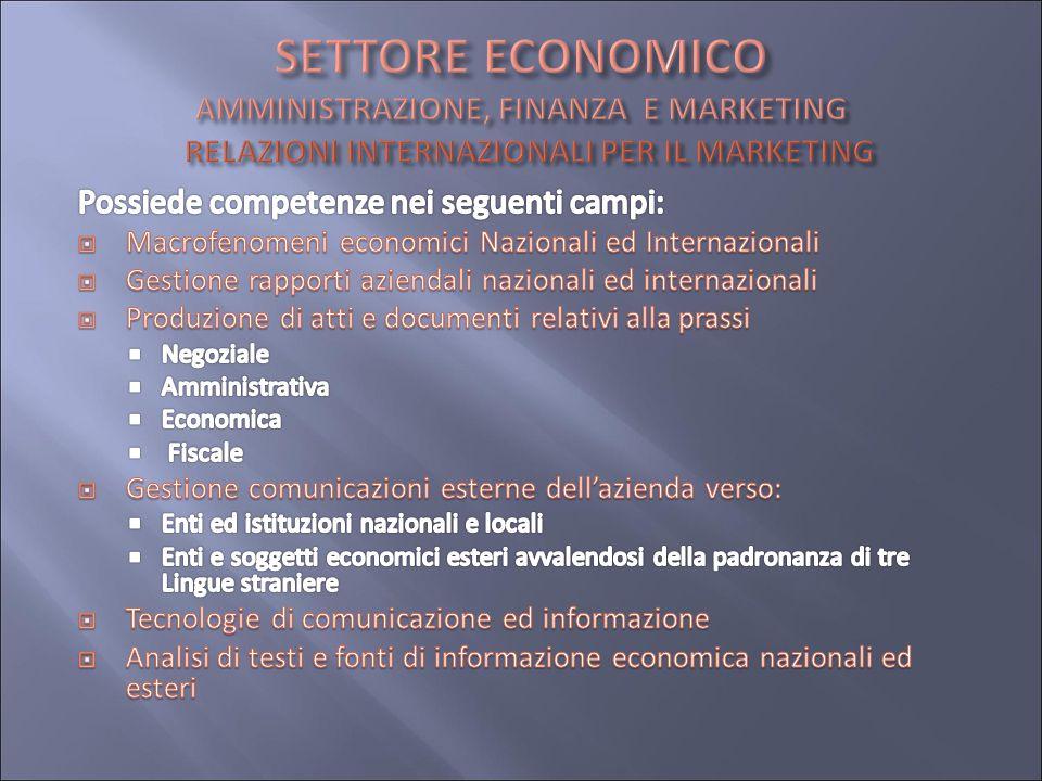 SETTORE ECONOMICO AMMINISTRAZIONE, FINANZA E MARKETING RELAZIONI INTERNAZIONALI PER IL MARKETING