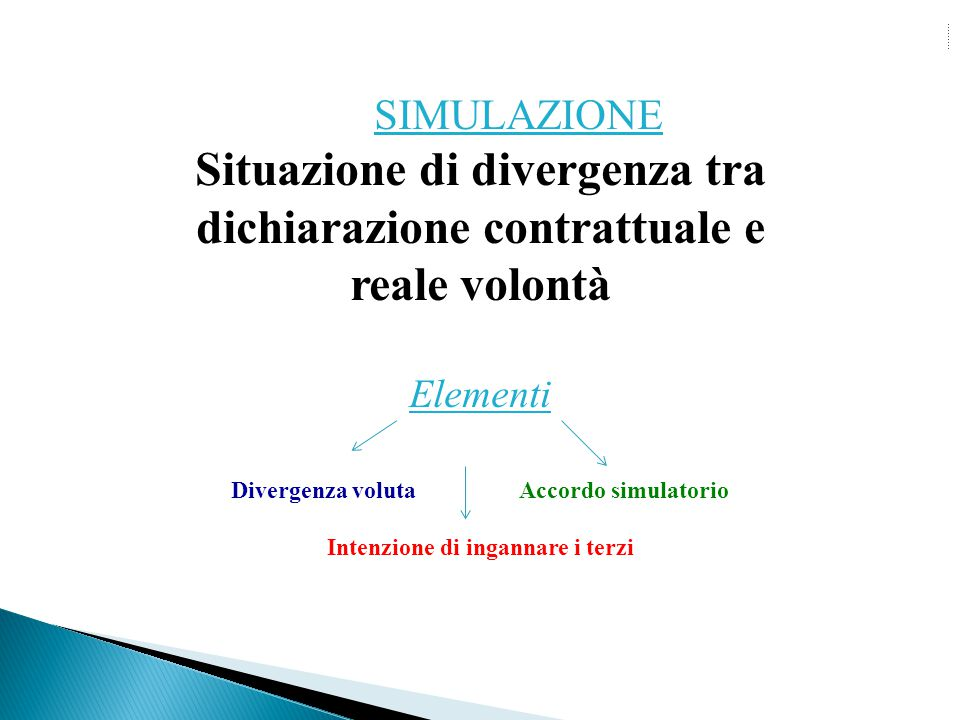 Divergenza voluta Accordo simulatorio