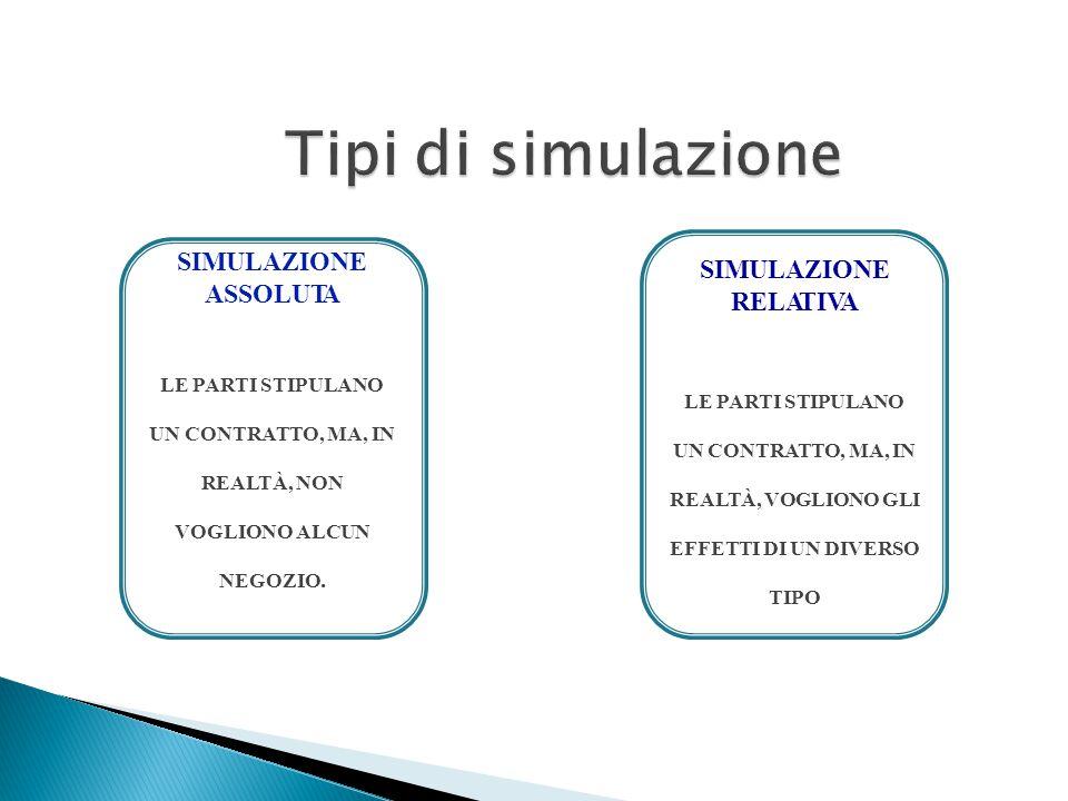 Tipi di simulazione SIMULAZIONE RELATIV A Tipi SIMULAZIONE ASSOLUTA