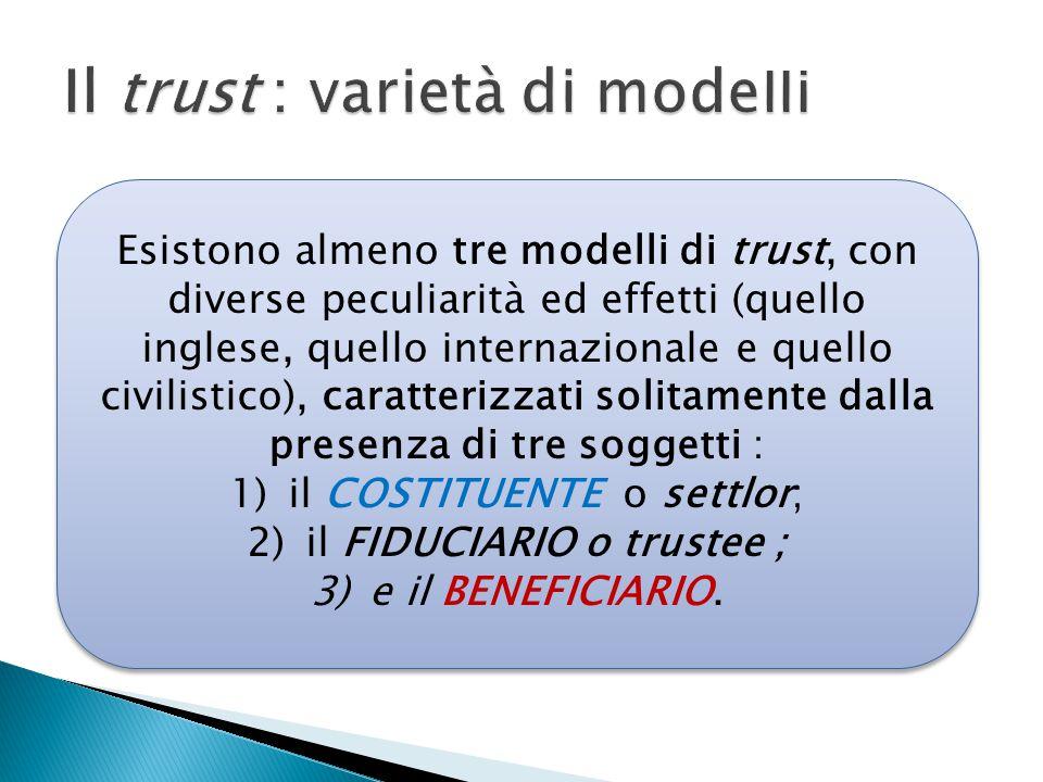 Il trust : varietà di modelli