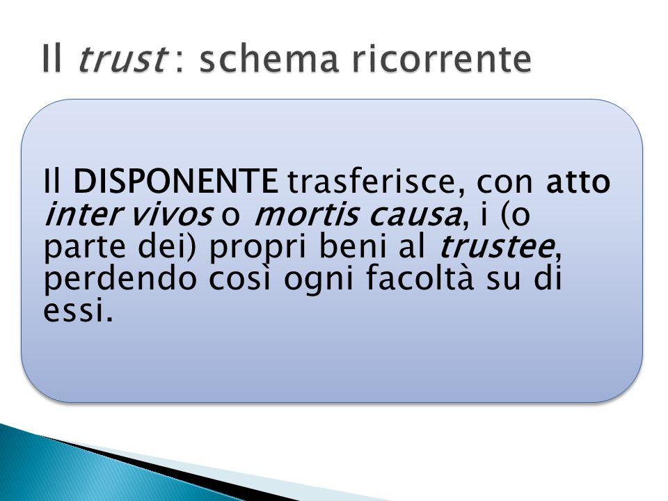 Il trust : schema ricorrente