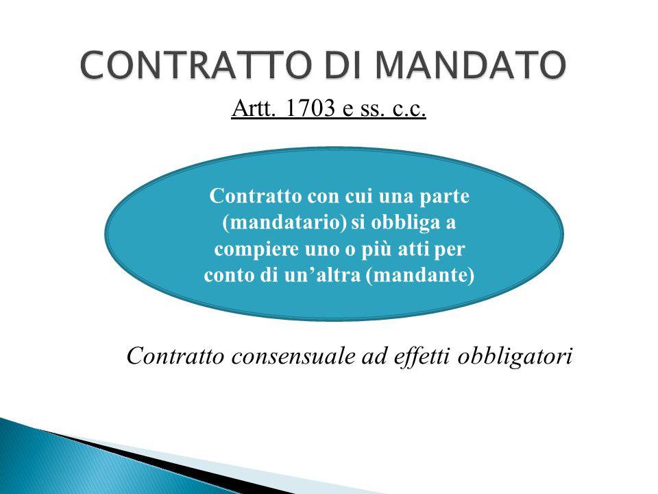 Contratto consensuale ad effetti obbligatori