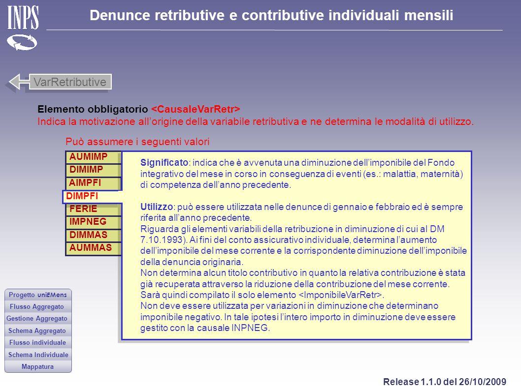 VarRetributive Elemento obbligatorio <CausaleVarRetr>