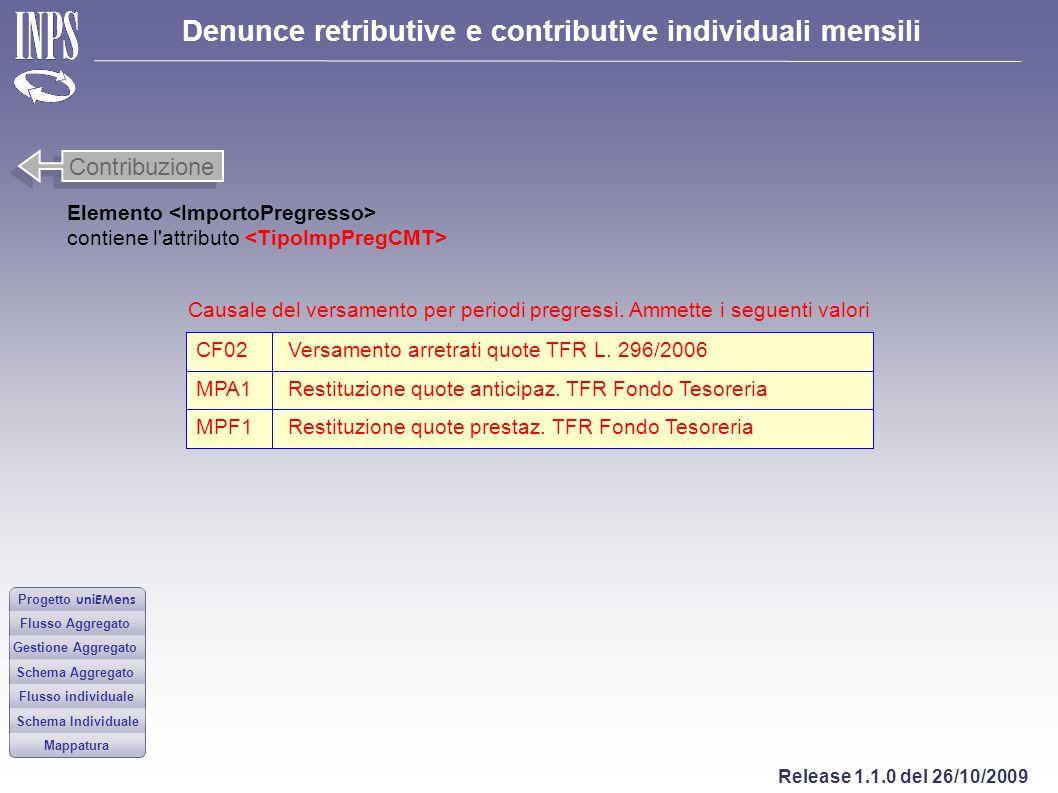 Contribuzione Elemento <ImportoPregresso>