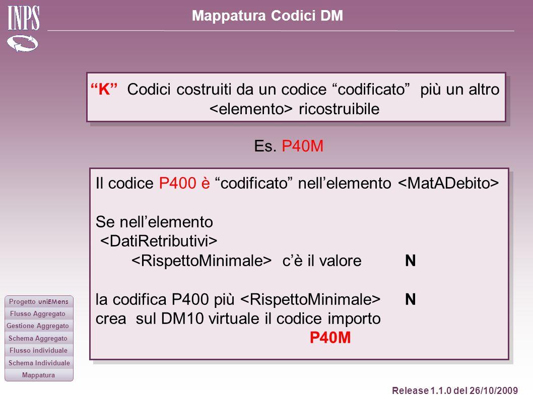 Il codice P400 è codificato nell'elemento <MatADebito>