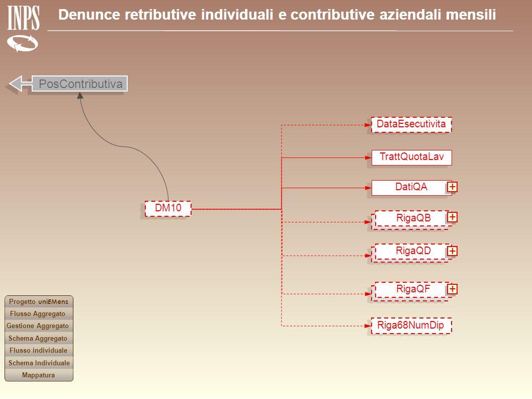 Denunce retributive individuali e contributive aziendali mensili